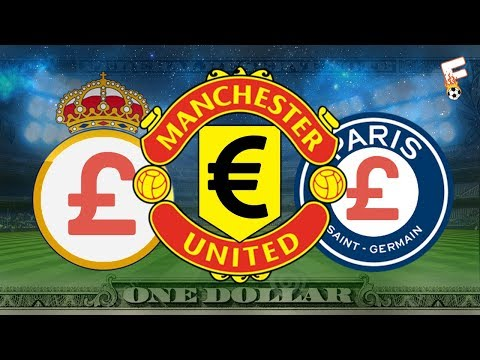 Top 20 Richest Football Club In The World 2018 ⚽ Footchampio