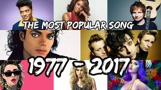 The Most Popular Song of Each Year (1977-2017)