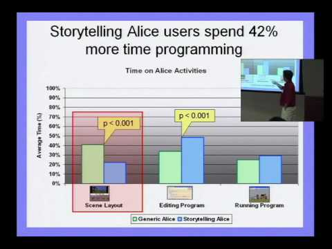A Preview of Alice 3.0, Introductory Programming in 3D