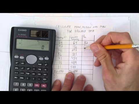 CALCULATE MEAN MEDIAN AND MODE FOR GROUPED DATA