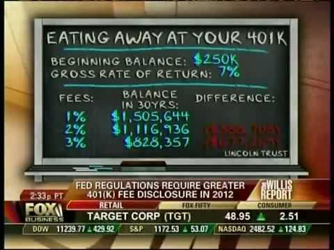 Hidden 401(k) Fees Revealed: Willis Report