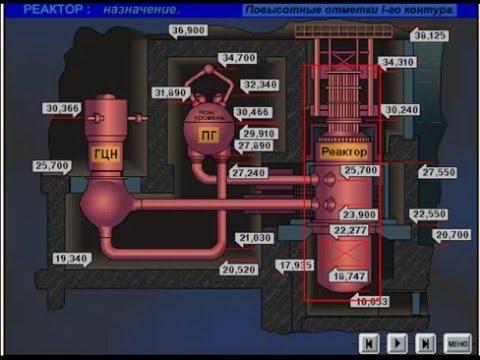 Конструкция реактора ВВЭР 1000 - Cấu Tạo Lò VVER 1000