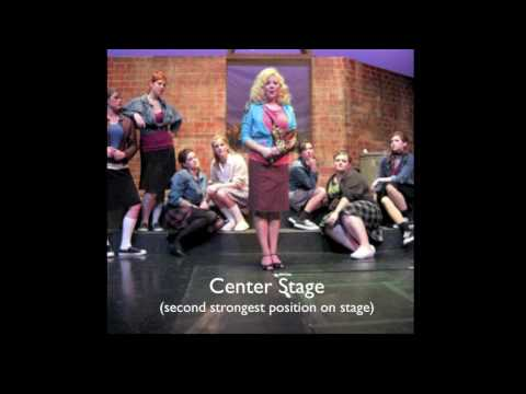 KP's Theatre Class - Stage Directions