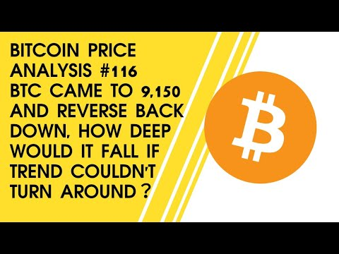 Why invest in bitcoin right now 2020