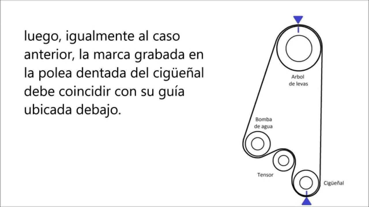 Chevrolet Corsa Meriva Astra y Zafira (Sincronización de