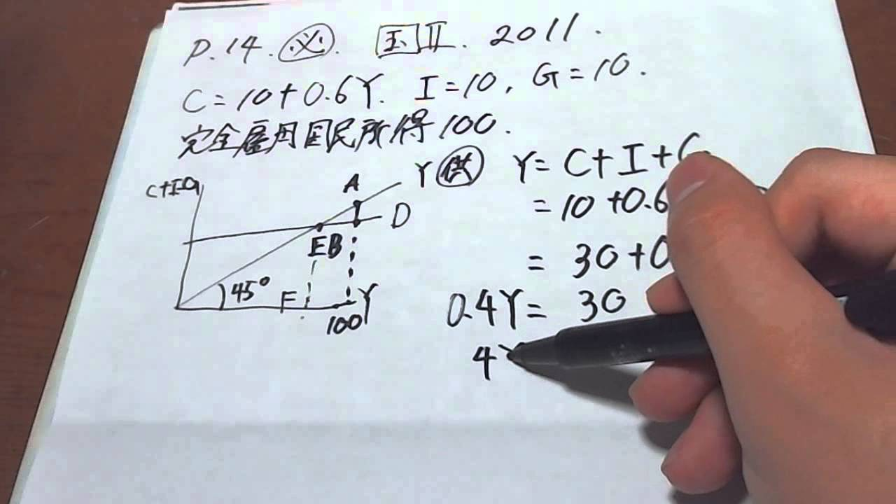 ギャップ インフレ 【なぜ起こる】インフレを引き起こす3種類の要因