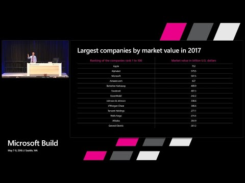 Why developers are eating the world! : Build 2018