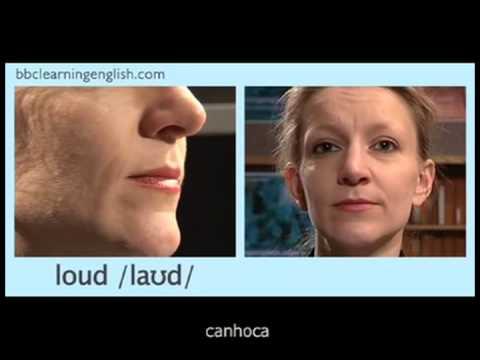 The sounds of English - Phonetic Alphabet - English Pronunciation