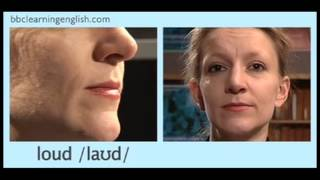 the sounds of english phonetic alphabet english pronunciation