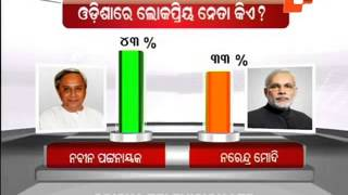 OTV OPINION POLL