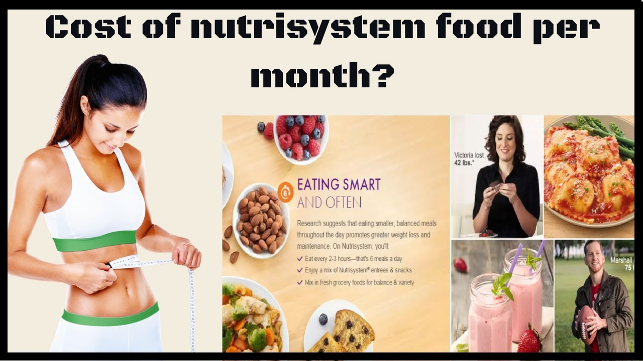 Cost Of Nutrisystem Food Per Month Youtube