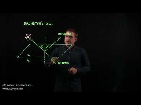 25 - EM waves - Brewster's law