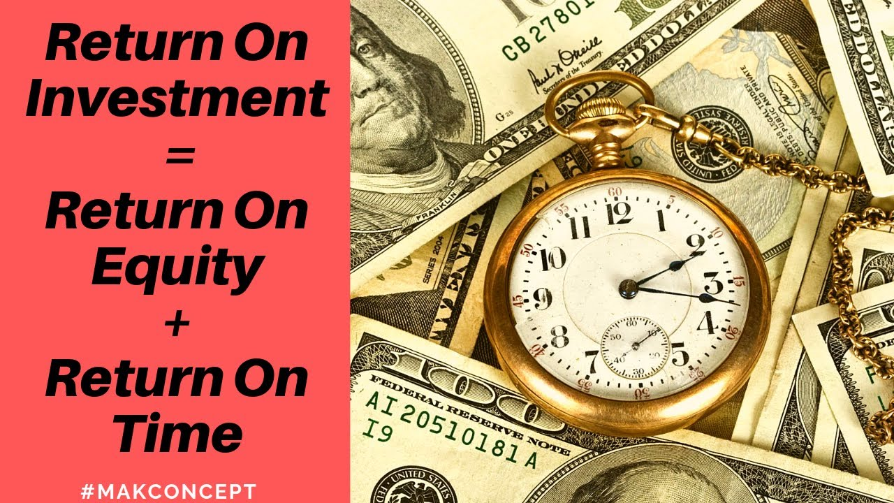 Return on investment= Return on equity + Return on Time