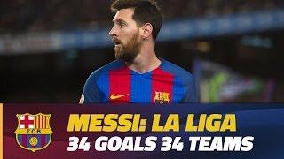 Leo Messi: 34 LaLiga teams, 34 goals