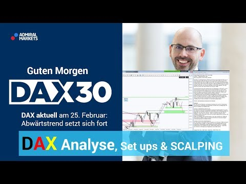 DAX aktuell: Analyse, Trading-Ideen & Scalping | DAX 30 | CFD Trading | DAX Analyse | 25.02.2020