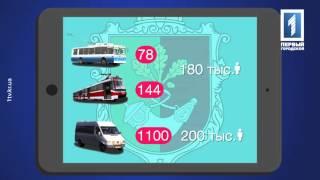 видео Одесса никополь расписание автобусов