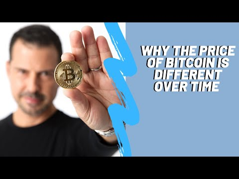 Why The Price Of Bitcoin Is Different Over Time.