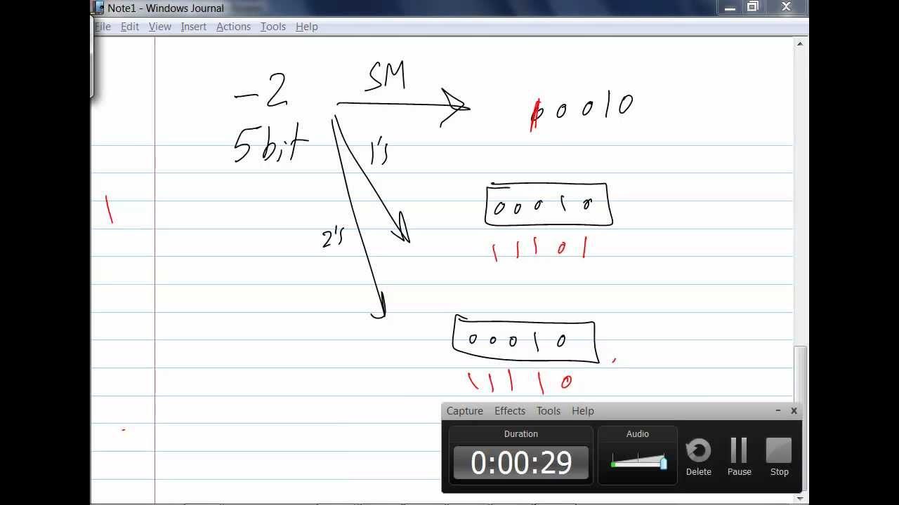 Logic Lect 3