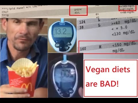 [DANGER] Veganism causes high triglycerides, diabetes, low HDL (blood test study) - HCLF debunked