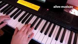 Уроки игры на фортепиано. Школа