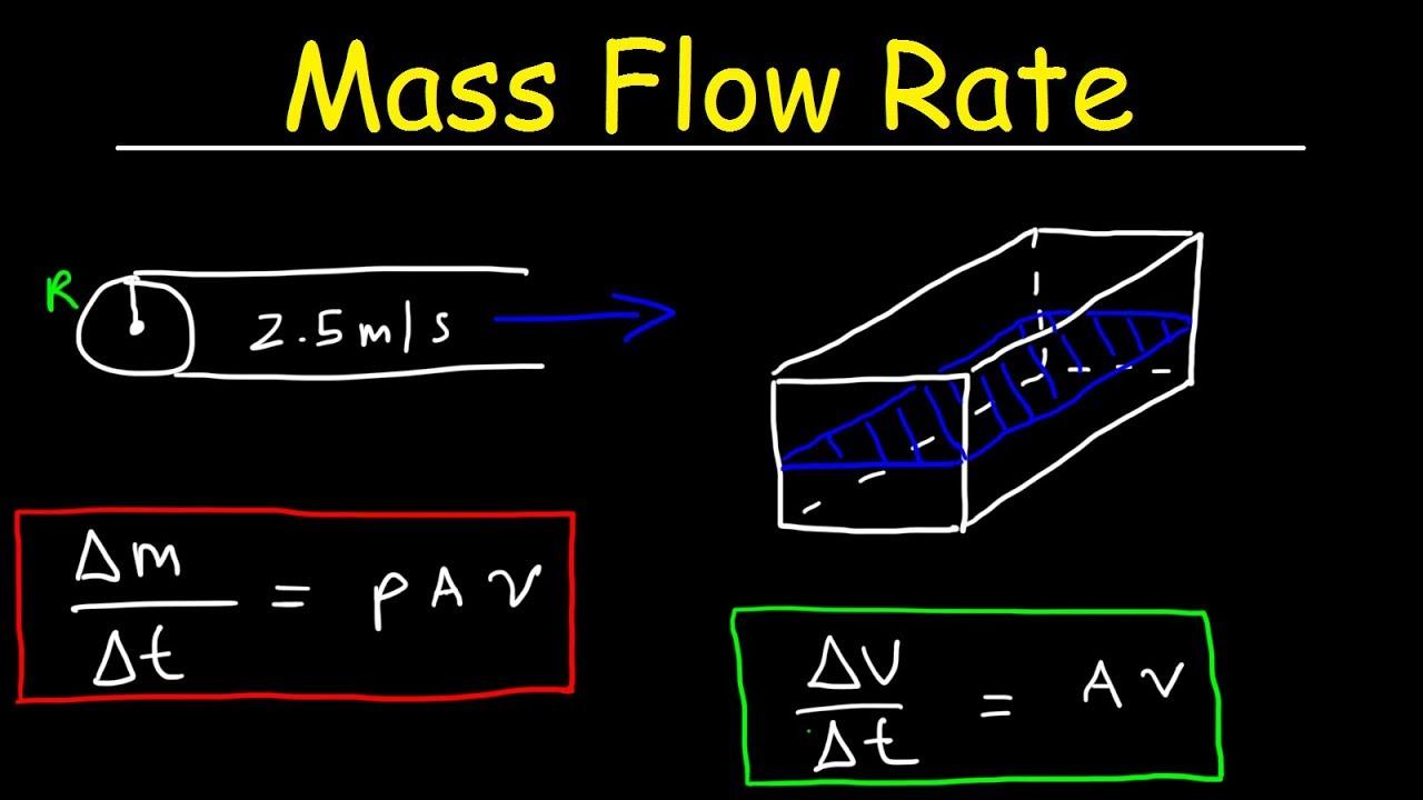 ass Rate m
