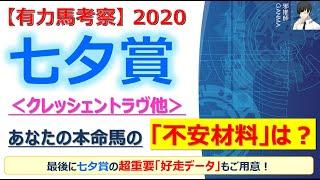 【七夕賞2020 有力馬考察】クレッシェントラヴ他 人気馬5頭を徹底考察!