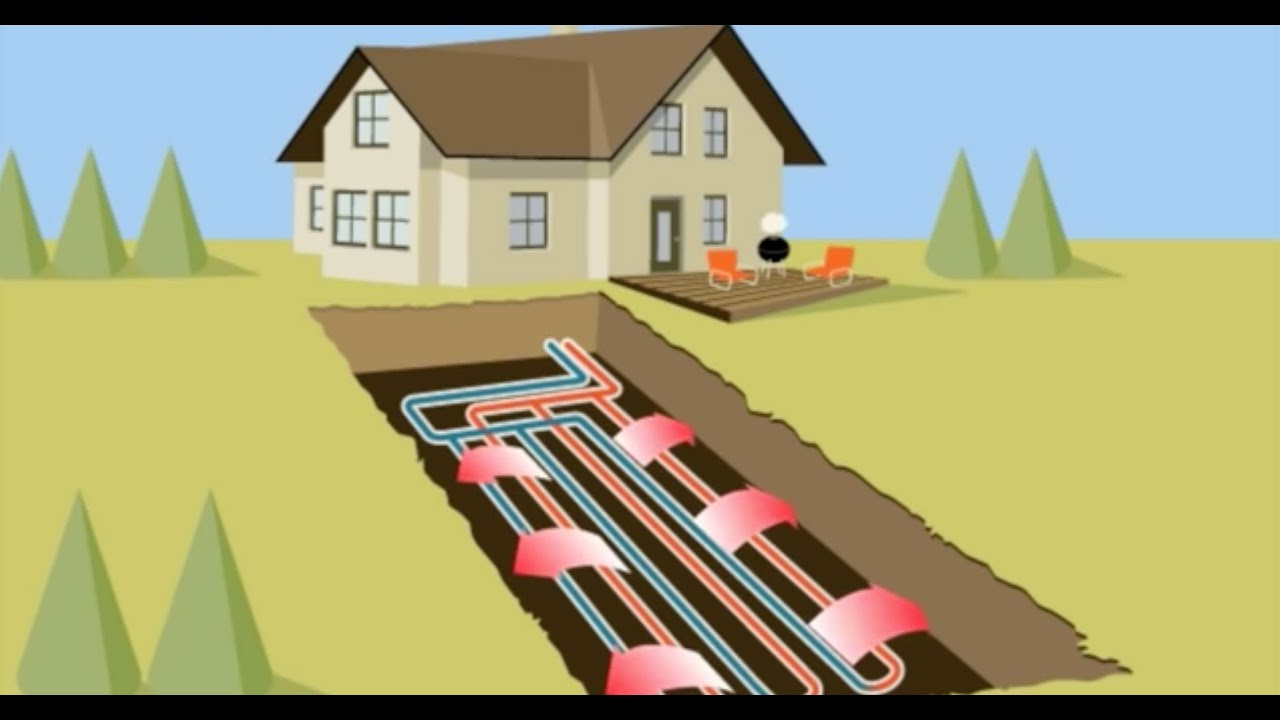 How Does A Heat Pump Heat Benefits Of Geothermal Heating And Cooling Youtube