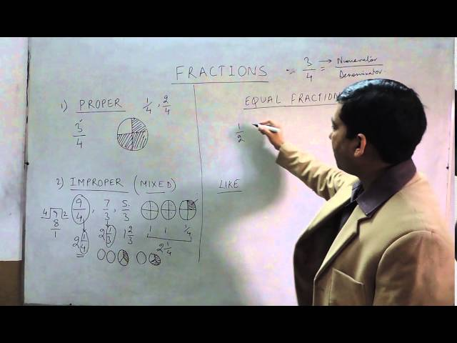 Fraction (Part 2) - Types of Fractions