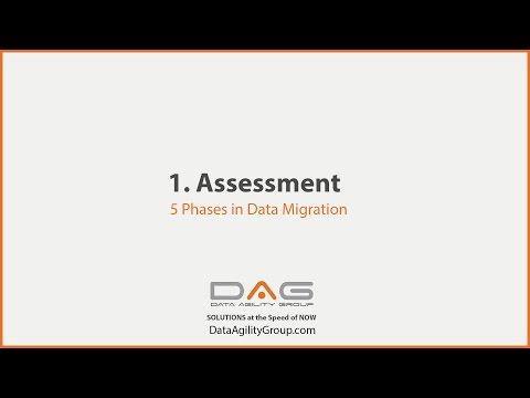 Data Center Migration   Assessment Phase