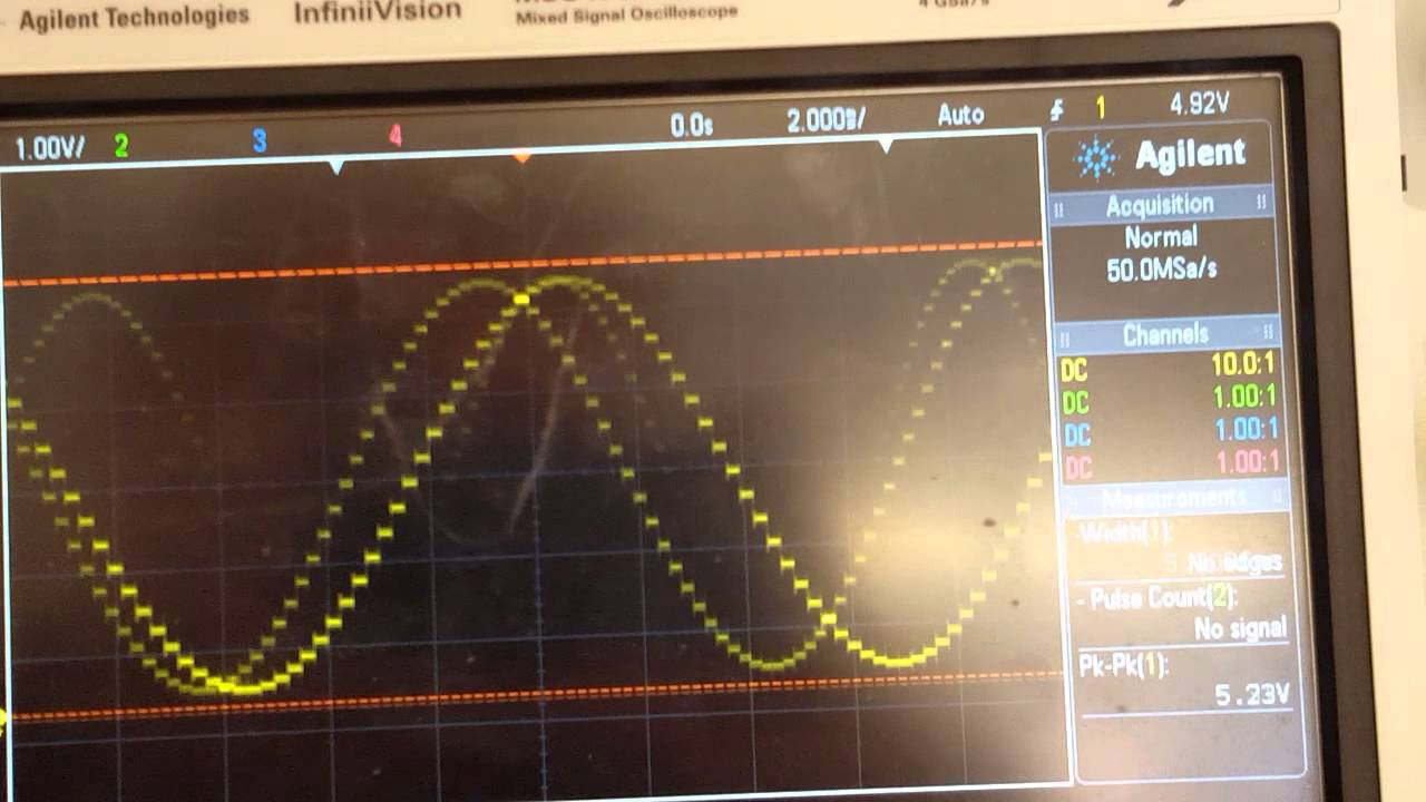 Frequency Modulation of a Sine wave using a DAC
