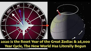 2020 is the Reset Year of the Great Zodiac & 26,000 Year Cycle, The New World Has Literally Begun
