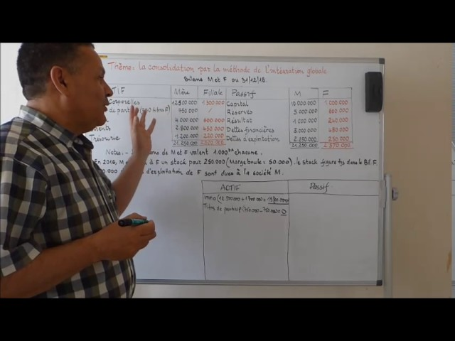 DSCG/DCG Vidéo sur la consolidation