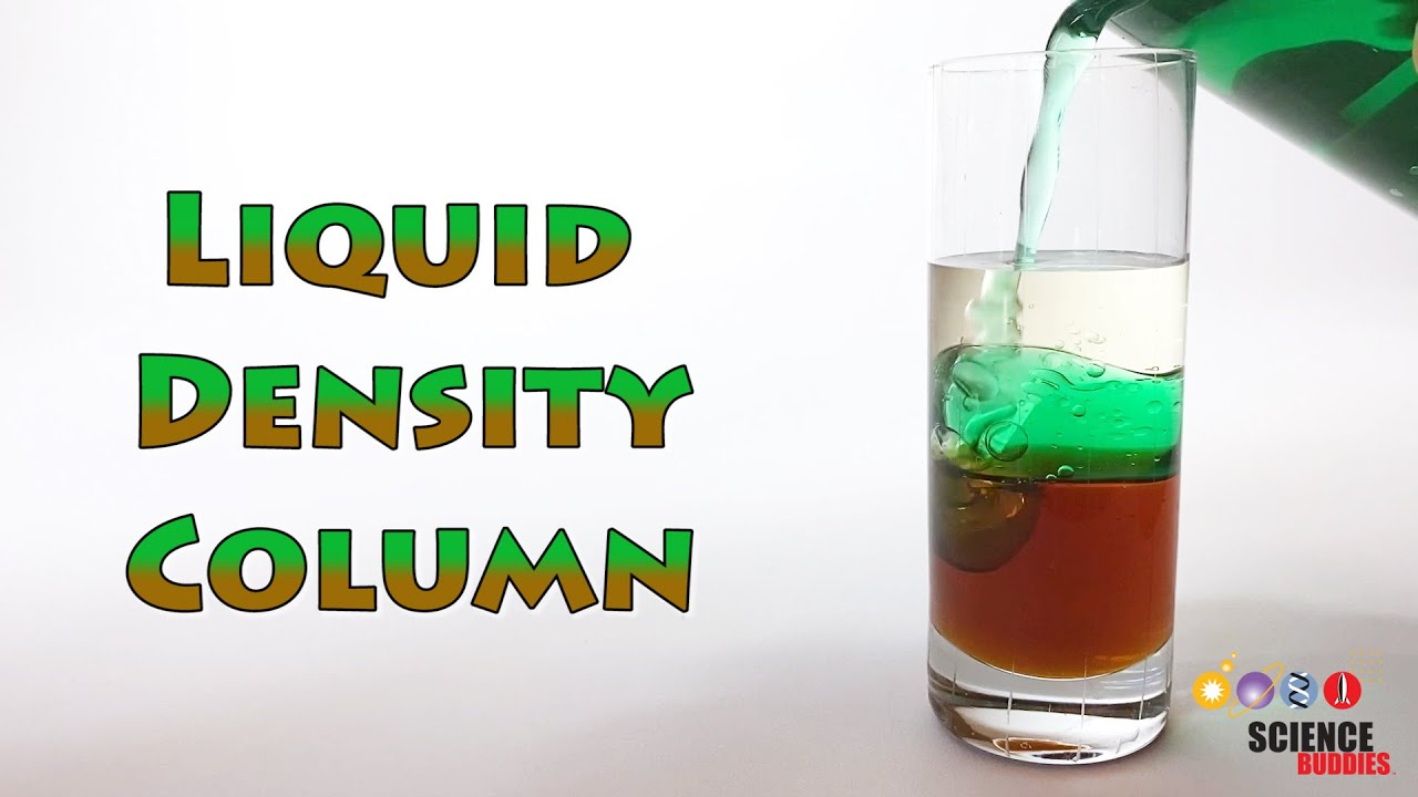 hight resolution of Investigate the Properties of Liquids   Lesson Plan