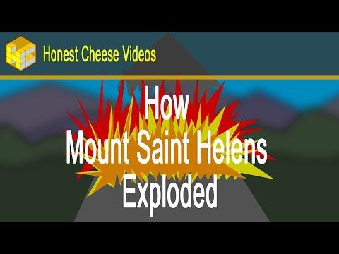 How Mount Saint Helens Exploded