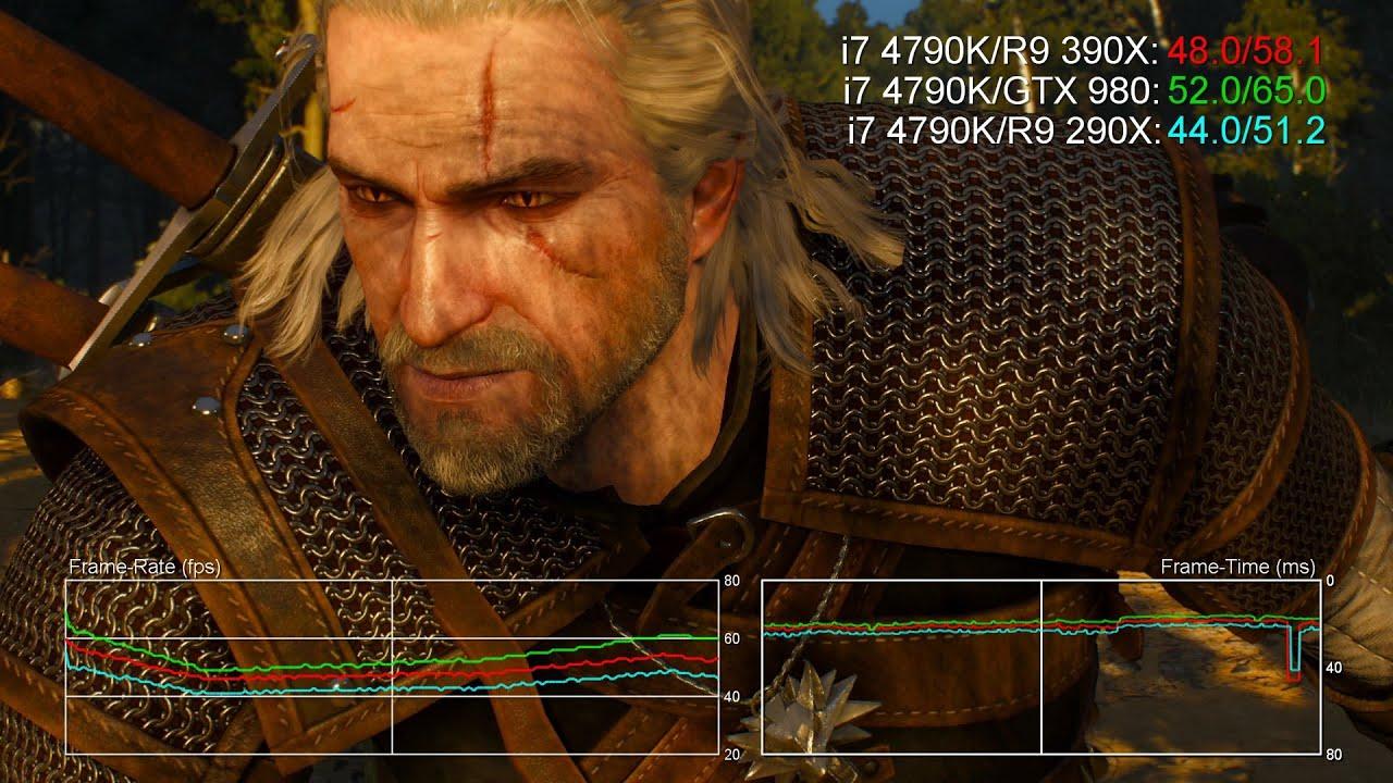 Radeon R9 390X 8GB review • Eurogamer net