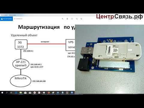 Удаленный доступ на роутер E3372 по VPN