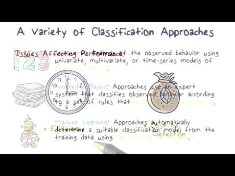 A Variety of Classification Approaches
