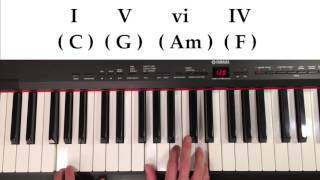 Songwriting 101: How to Build Chord Progressions From Scratch Mp3
