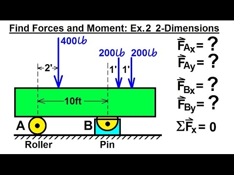 Mechanical Engineering: Equilibrium of Rigid Bodies (7 of 30) Find Forces=? Ex.2, 2-Dimensions