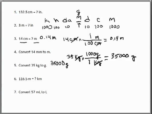 Dimensional Analysis Physics Worksheet Delibertad – Dimensional Analysis Worksheet with Answers