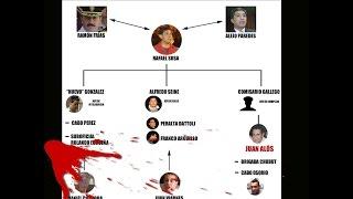ADN TV | Testimonio de un Compañero de Juan Alos