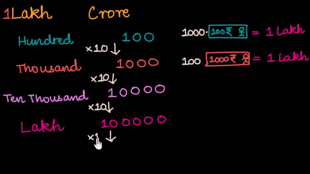 Intro to lakhs and crores (Hindi)
