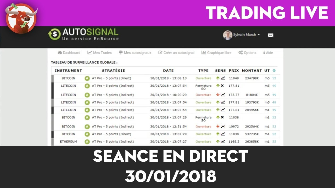Eventbrite - IG Bank presents Séance de trading en direct avec IG Bank - Wednesday, October 17, at IG Bank, Genève, GE. Find event and ticket information.