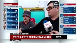 Chilevisión - ÚLTIMO MINUTO - Cierre de mesas
