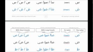 MSA 1_ Page 03 -{(Arabic Letters As Attached To Short And Long Vowels)}-