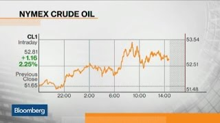Why Oil Prices Are Rising the Most in a Month