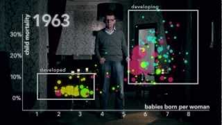 Hans Rosling: The River of Myths