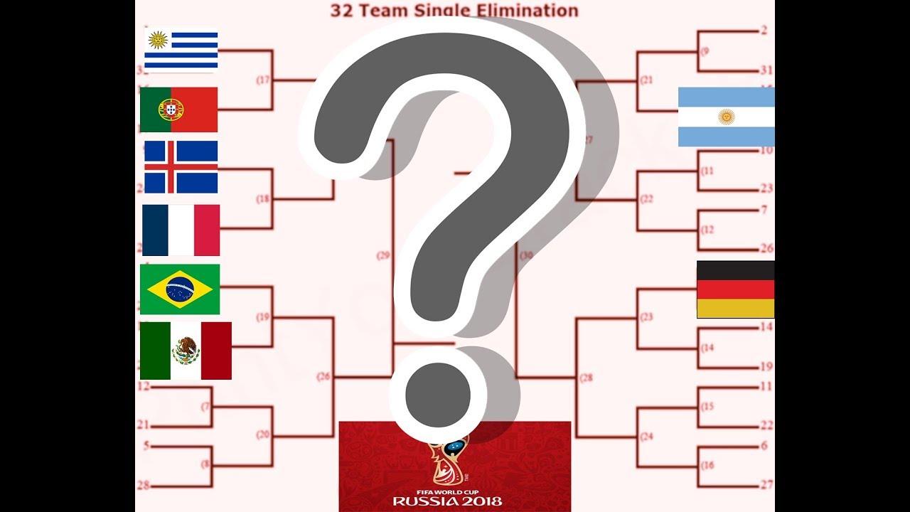 Predicción del Mundial Rusia 2018 completo ( Fase de grupos, octavos,  cuartos, semis y FINAL )