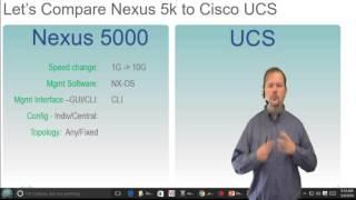 The Story of Cisco ACI