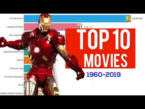 most-popular-movies-(1960-2019)